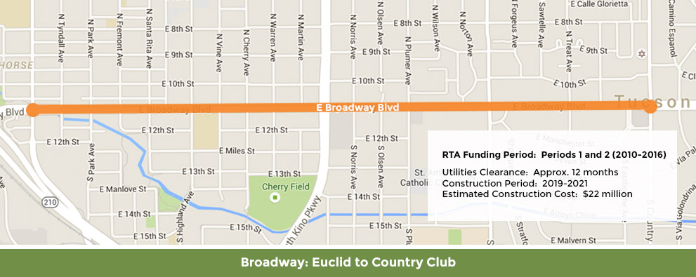 Broadway: Euclid to Country Club
